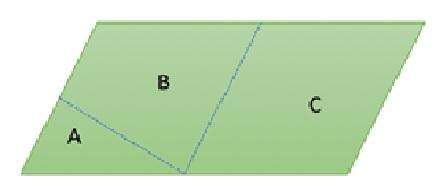 圖1 共有關係示意  作者自製。
