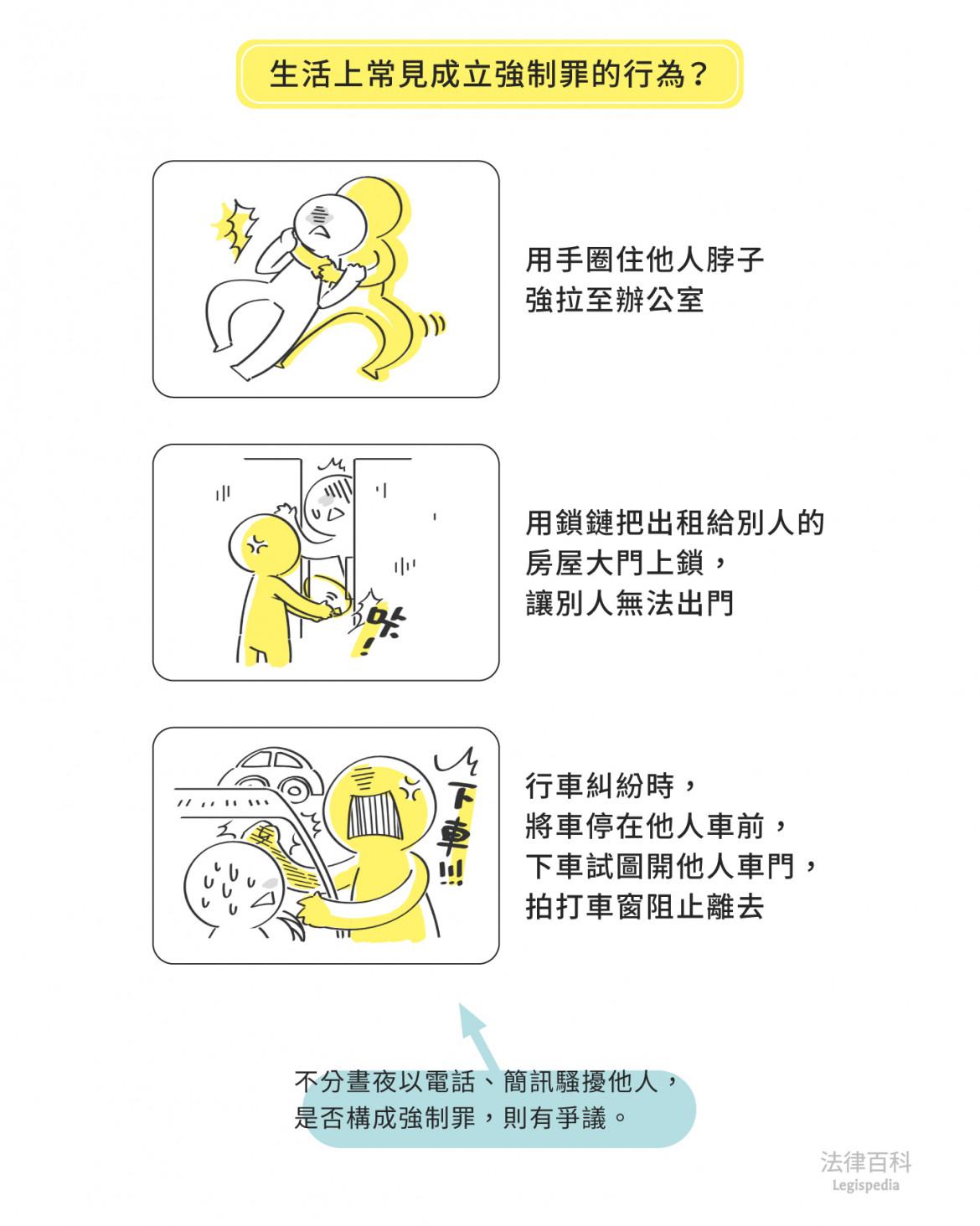 圖1 生活上常見成立強制罪的行為?||資料來源:雷皓明、張學昌 / 繪圖:Yen