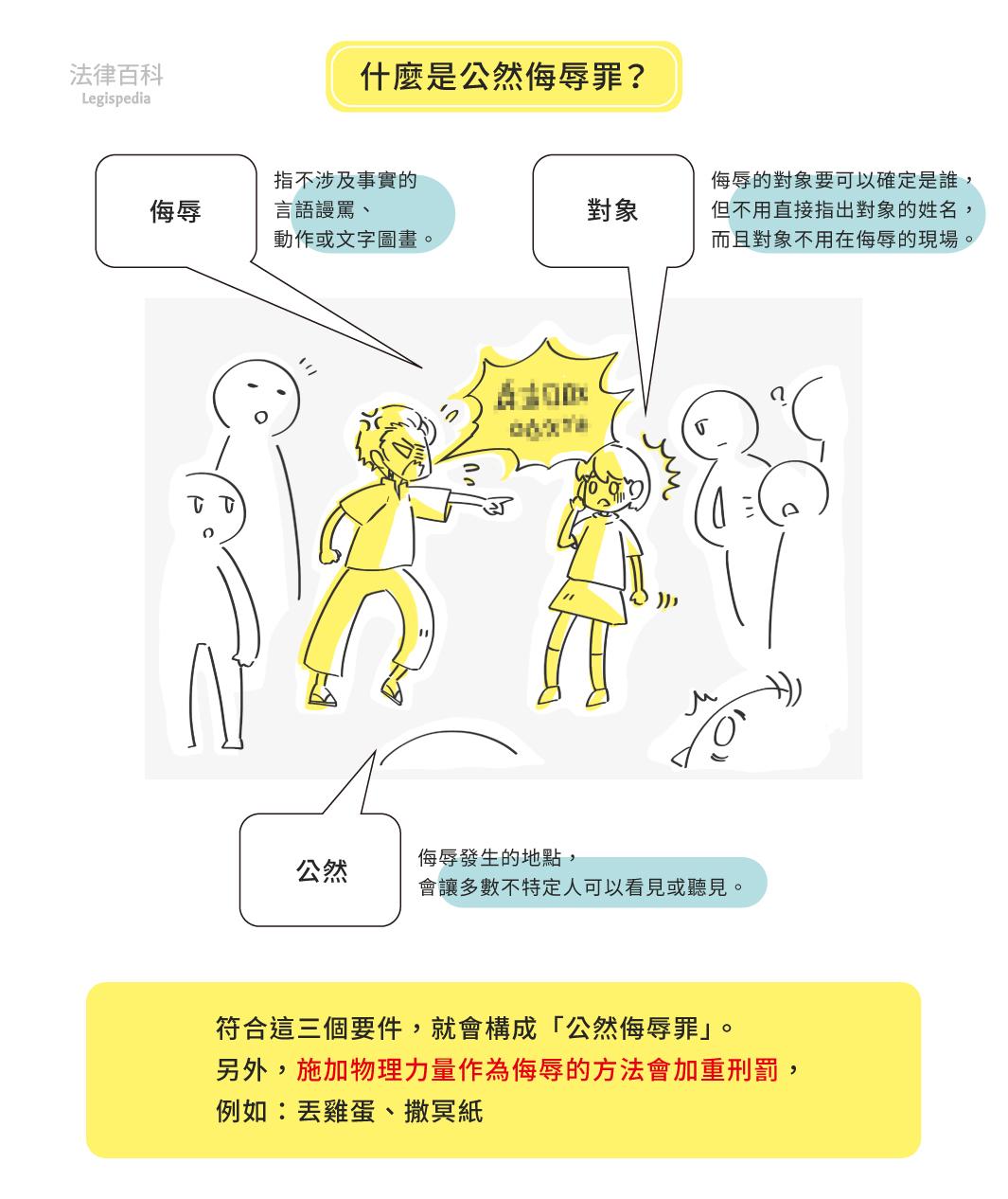 圖1 什麼是公然侮辱罪?  資料來源:蔡文元 / 繪圖:Yen